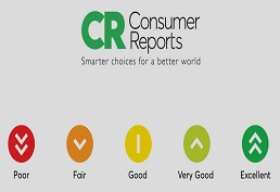 Consumer reports. Smarter choices for a better world